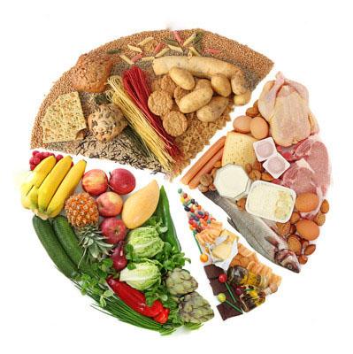 Как похудеть с французской диетой
